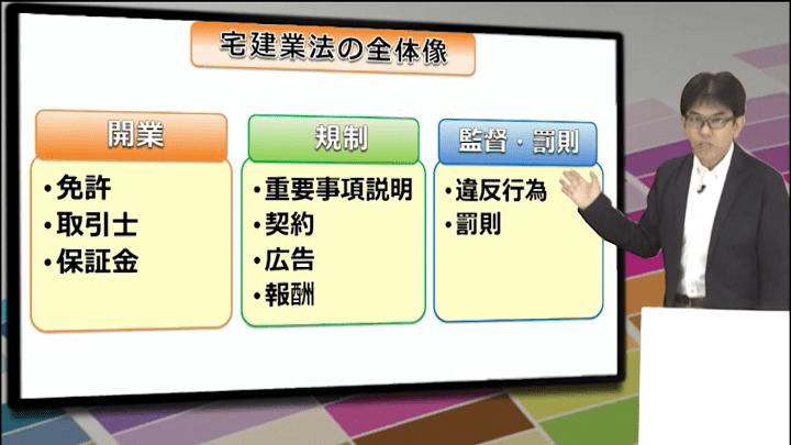講義の画面03